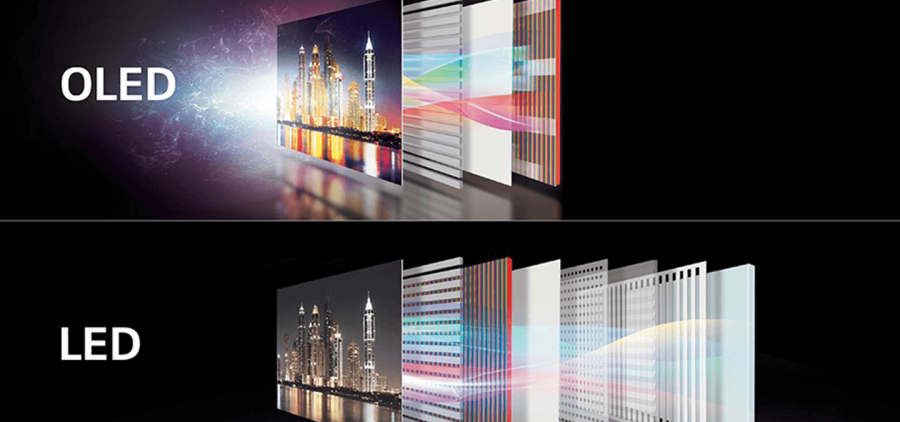 ALL YOU NEED TO KNOW ABOUT LG'S NEW NANOCELL & OLED TV TECHNOLOGY