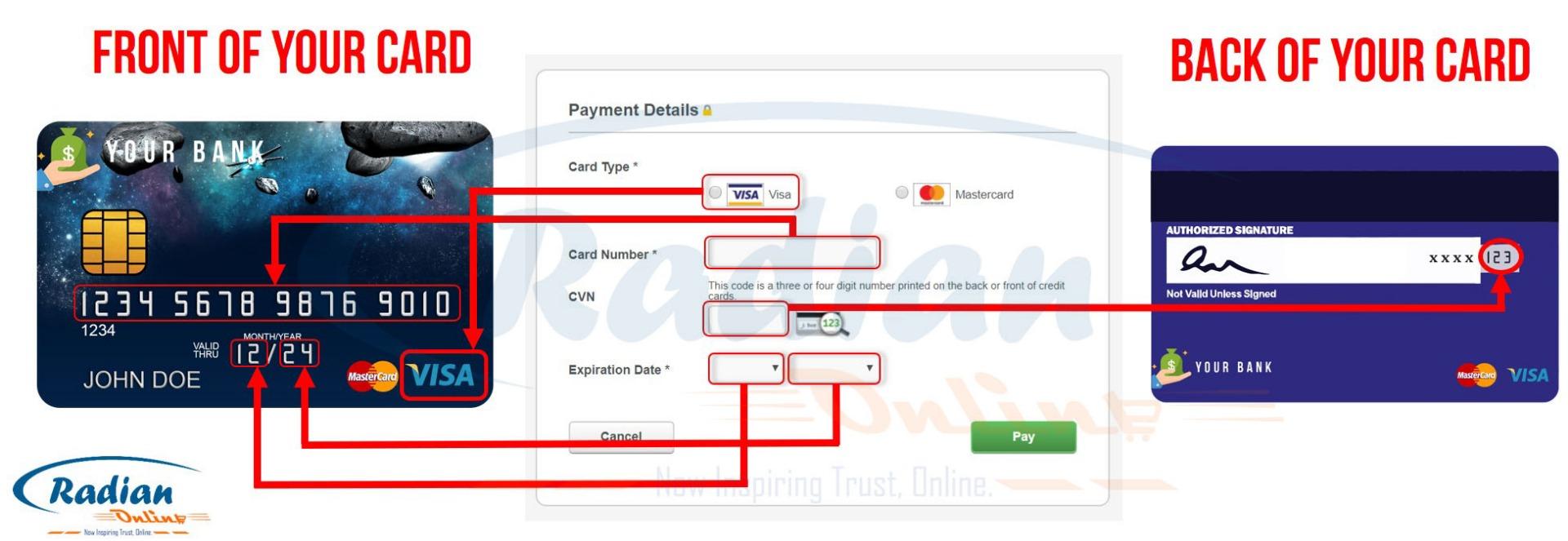 Radian Online Visa Infographic Card
